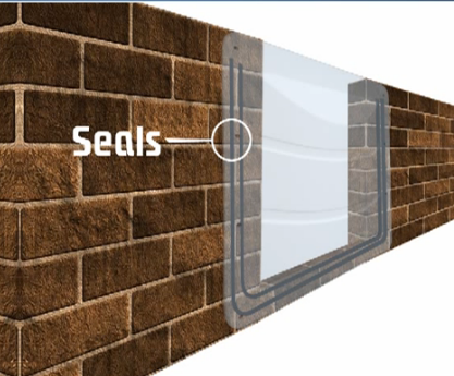 graphic showing twin seals on DoorShield flood barrier